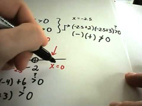 Solving Quadratic Inequalities - The Basics