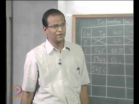 Mod-01 Lec-08 Successive substitution method and Newton-Raphson method