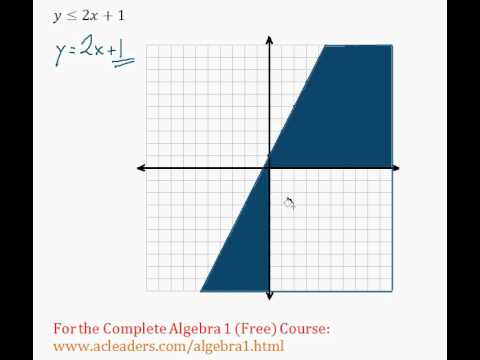 (Algebra 1) Linear Equations - Graphing Inequalities Question #1