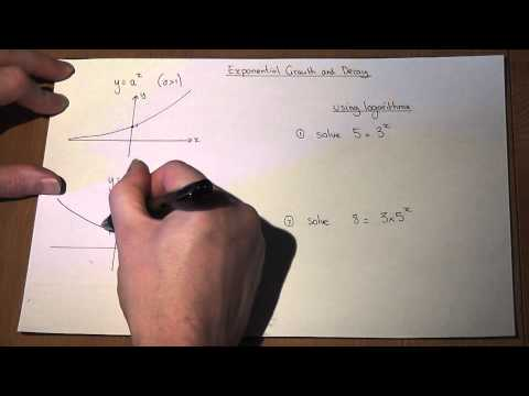 Solving Exponential Equations using Logarithms and Exponential Graphs - AS Maths