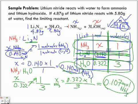 The Limiting Reagents Lecture