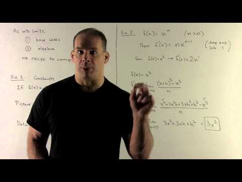 Power Rule for Derivatives