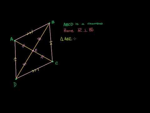 Proof - Rhombus Diagonals are Perpendicular Bisectors