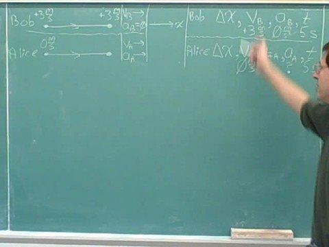 Physics: One-dimensional kinematics (33)
