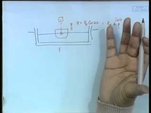 Mod-01 Lec-08 Uncoupled Heave,Pitch and Roll - IV