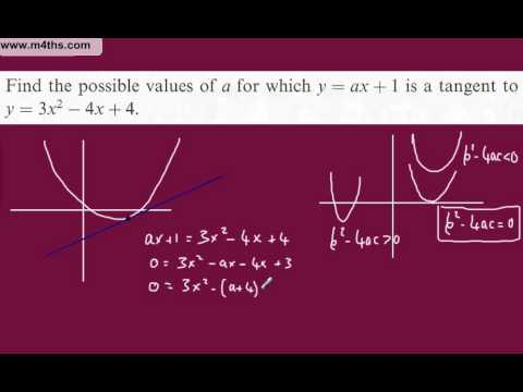 (a) Harder Core 1 Discriminant Questions (example 1) Values of a tangent