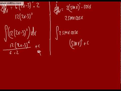 Integration Advanced A2 playlist 2 - Integration by recognition (reverse of chain rule)