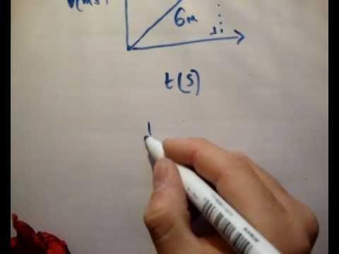Applied Maths LC textbook solution Ex 2a q3