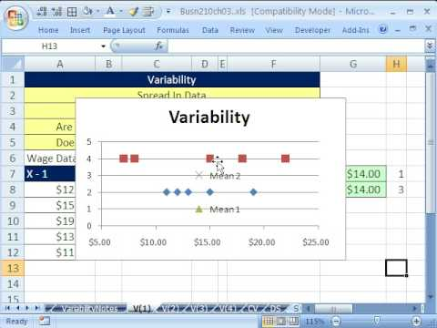 Excel & Statistics 39: Variability Chart - Visual Approach (Dispersion or Spread)