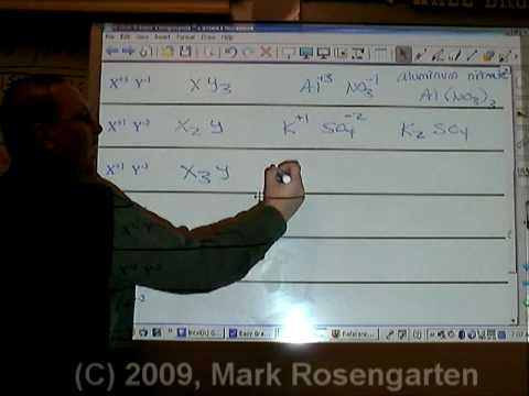 Chemistry Tutorial 5.02a:  Ionic Formula Writing