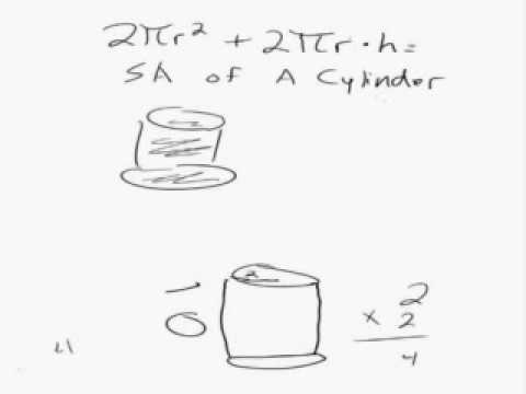 Student Explains Surface area of a cylinder