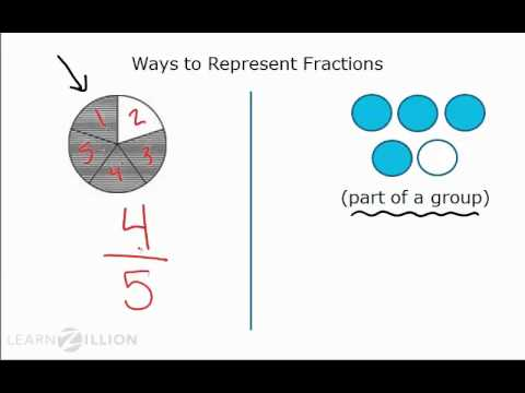 Write fractions using pictures - 5.NF.3