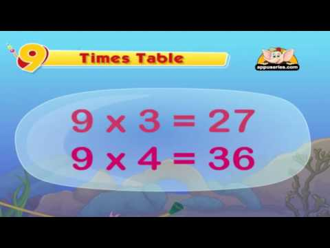 Learn Multiplication - Table 9
