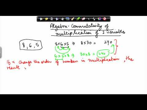 Commutativity of multiplication