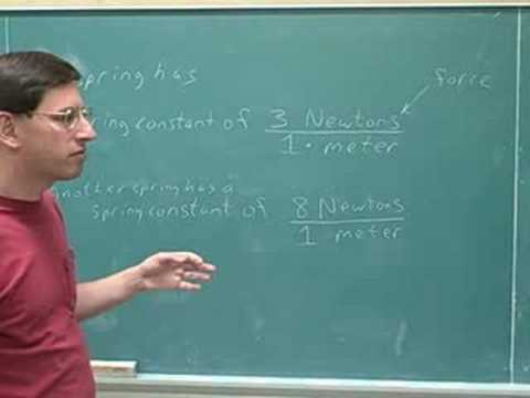 physics & chemistry: ratio units (13)