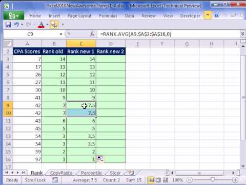 Excel 2010 Preview #1: New Rank Function RANK.AVE