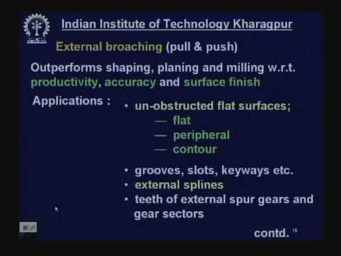 Lecture - 26 Broaching - Principle Systems and Applications
