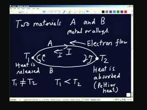 Lecture-10-Overview of Thermometry