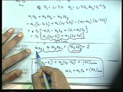Lec-13 Thermodynamic Property Relations-I
