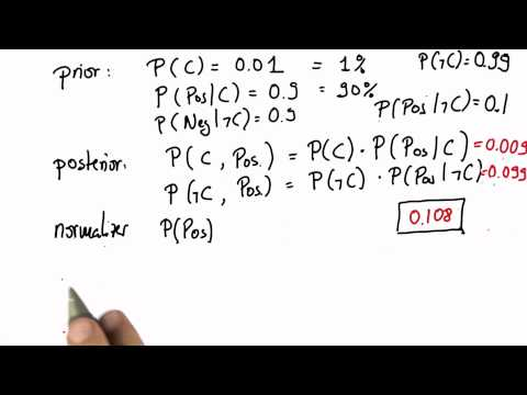 Normalizing 2 Solution - Intro to Statistics - Bayes Rule - Udacity