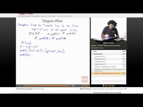 Multivariable Calculus: Tangent Plane
