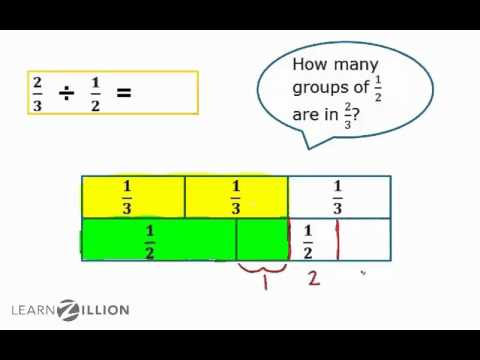 Interpret the remainders of division problems - 6.NS.1