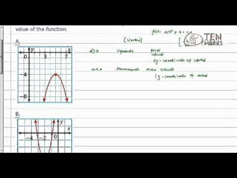 Quadratic Function- Vertex, Maximum, Minimum