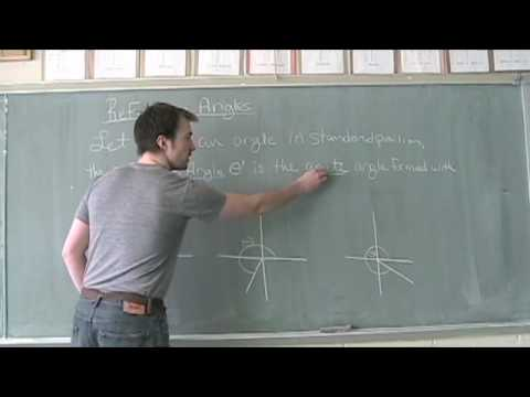 Reference Angles Introduction