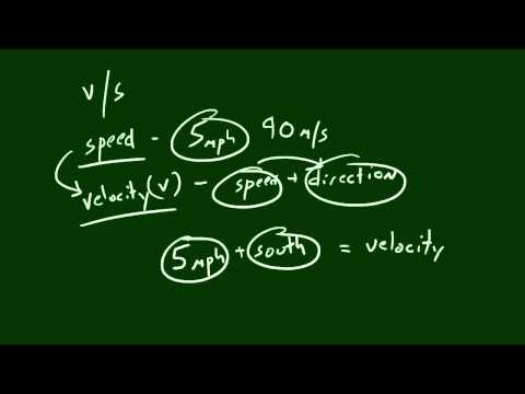 Physics Lecture - 5 - Speed and Velocity
