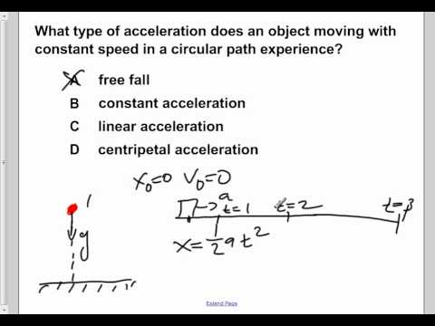 AP Physics B Uniform Circular Motion Presentation #4