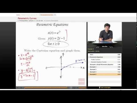 AP Calculus BC: Parametric Curves