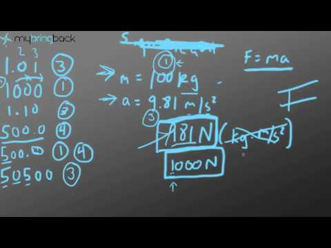 Learn Physics 1.1.1- Significant Figures