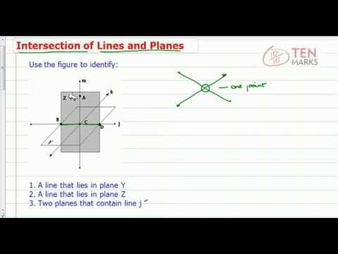 Intersection of Lines and Planes