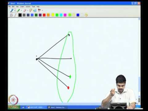 Mod-03 Lec-14 More on vertex coloring