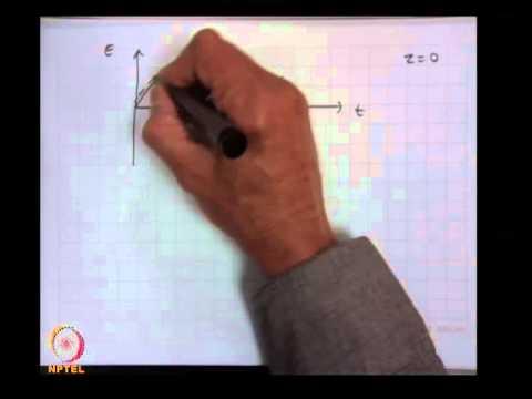 Mod-05 Lec-32 Quantization of EM Field (Contd...)