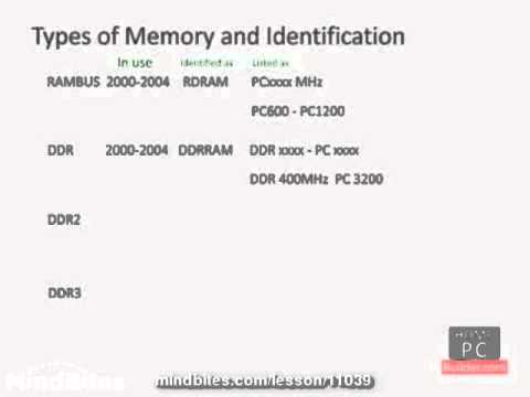 Lesson 02 - Memory Features & Identifying Your RAM