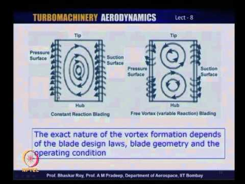 Mod-01 Lec-08 Classical Blade Design Laws : Free Vortex and other Laws