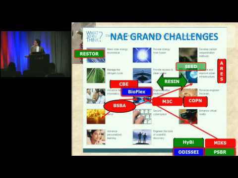 2011 Frontiers of Engineering: Where Are the Emerging Frontiers in Research and Innovation?