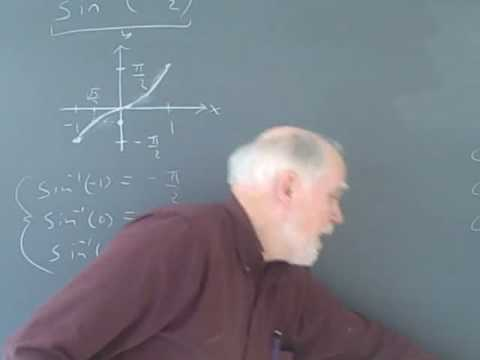 Ma 113 Section 4.8 Inverse Trig Functions