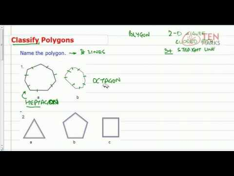 Classification of Polygons