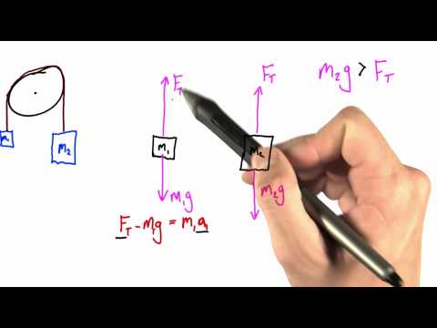 Breaking Down the Problem - Intro to Physics - What causes motion - Udacity