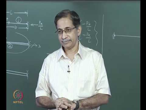 Mod-04 Lec-24 Matrix Analysis of Structures with Axial Elements