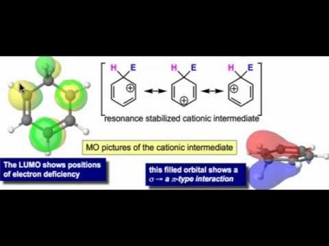 Aromatic Substitution: Mechanistic Details & Frontier Orbitals