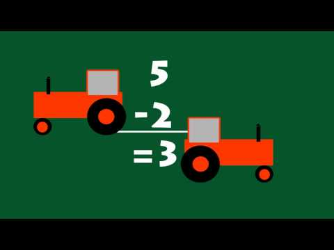 Subtraction 1 - 10 With Number Two