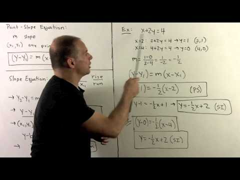 BCA2.4. Point-Slope Equation of a Line
