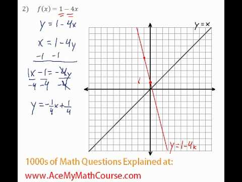 Functions - Finding the Inverse Question #2