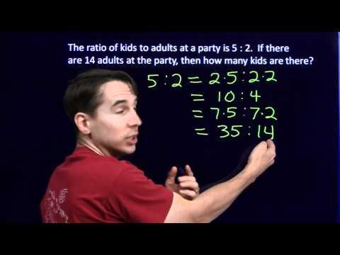 Art of Problem Solving: Introducing Ratios