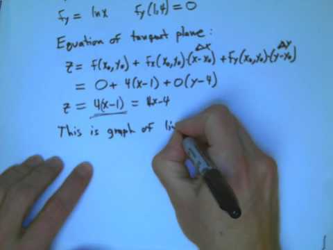 linear-approximation-two-variables.avi