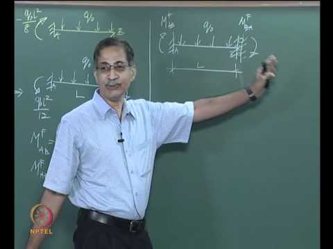 Mod-02 Lec-12 Review of Basic Structural Analysis II