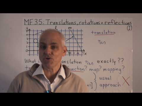 MF35: Translations, rotations and reflections (I)